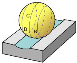 Grafisk avbildning