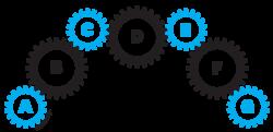Grafisk avbildning av kugghjulet