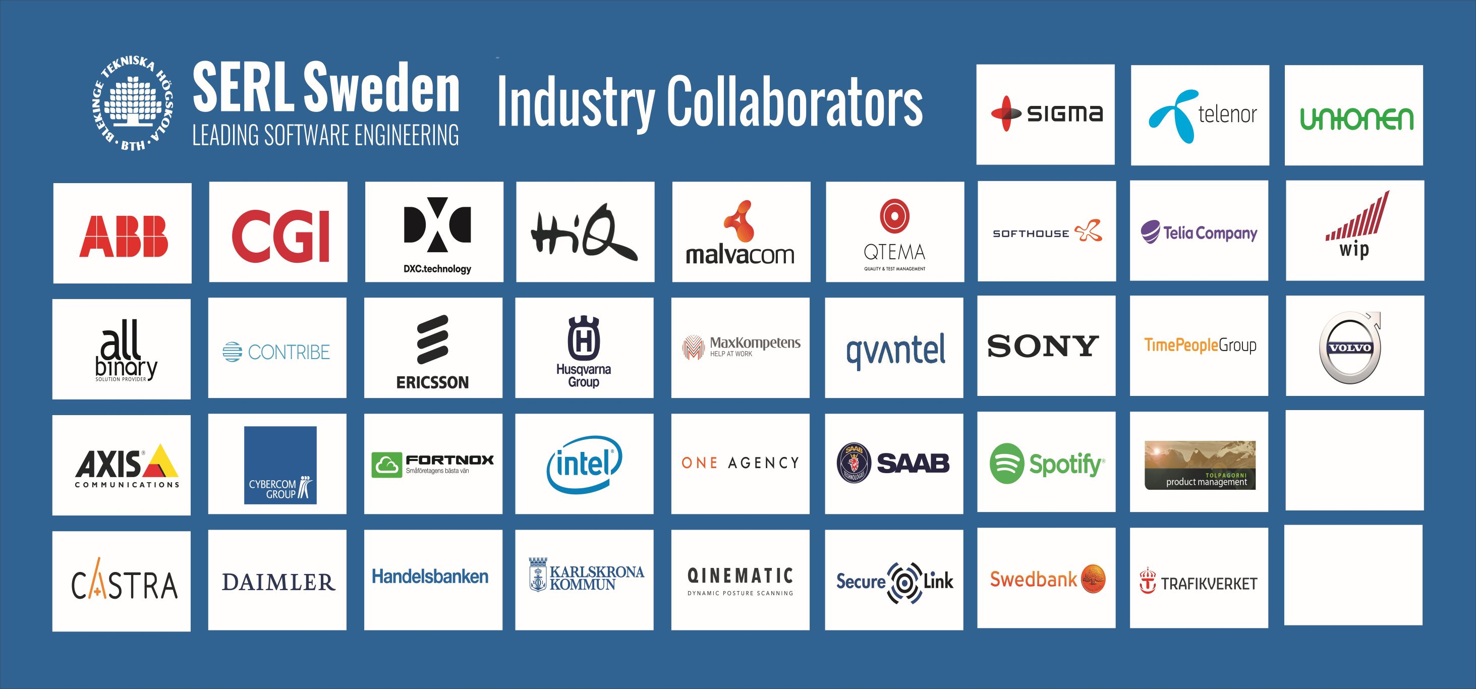 Grafisk bild av samarbetspartners med BTH