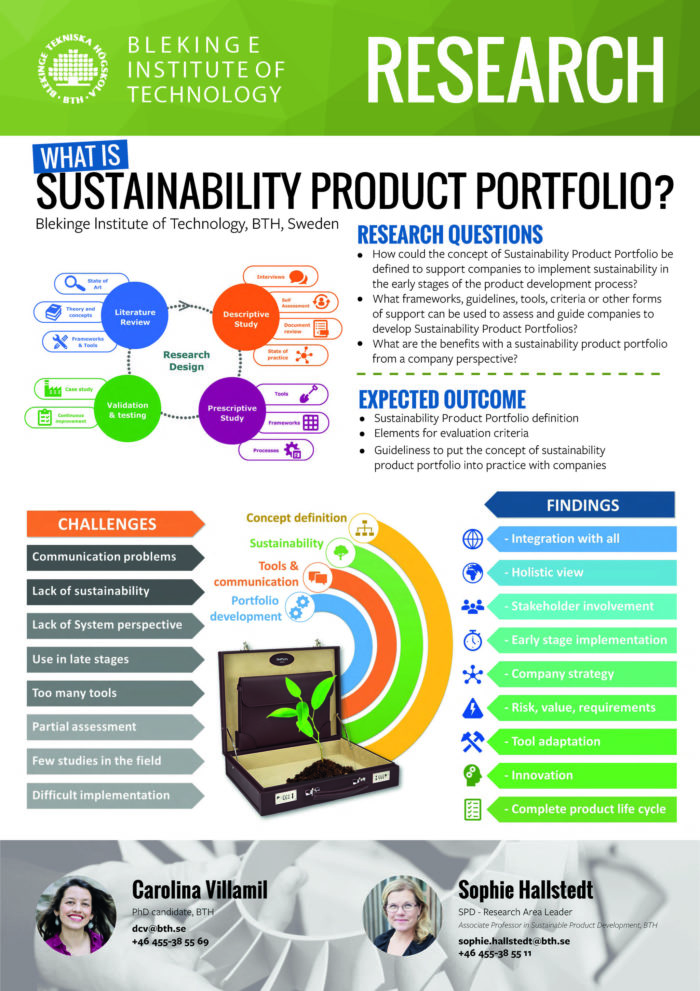 Image of poster What is sustainability product portfolio?