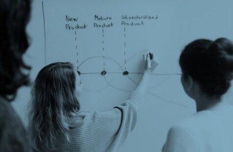 Foto på studenter vid whiteboard